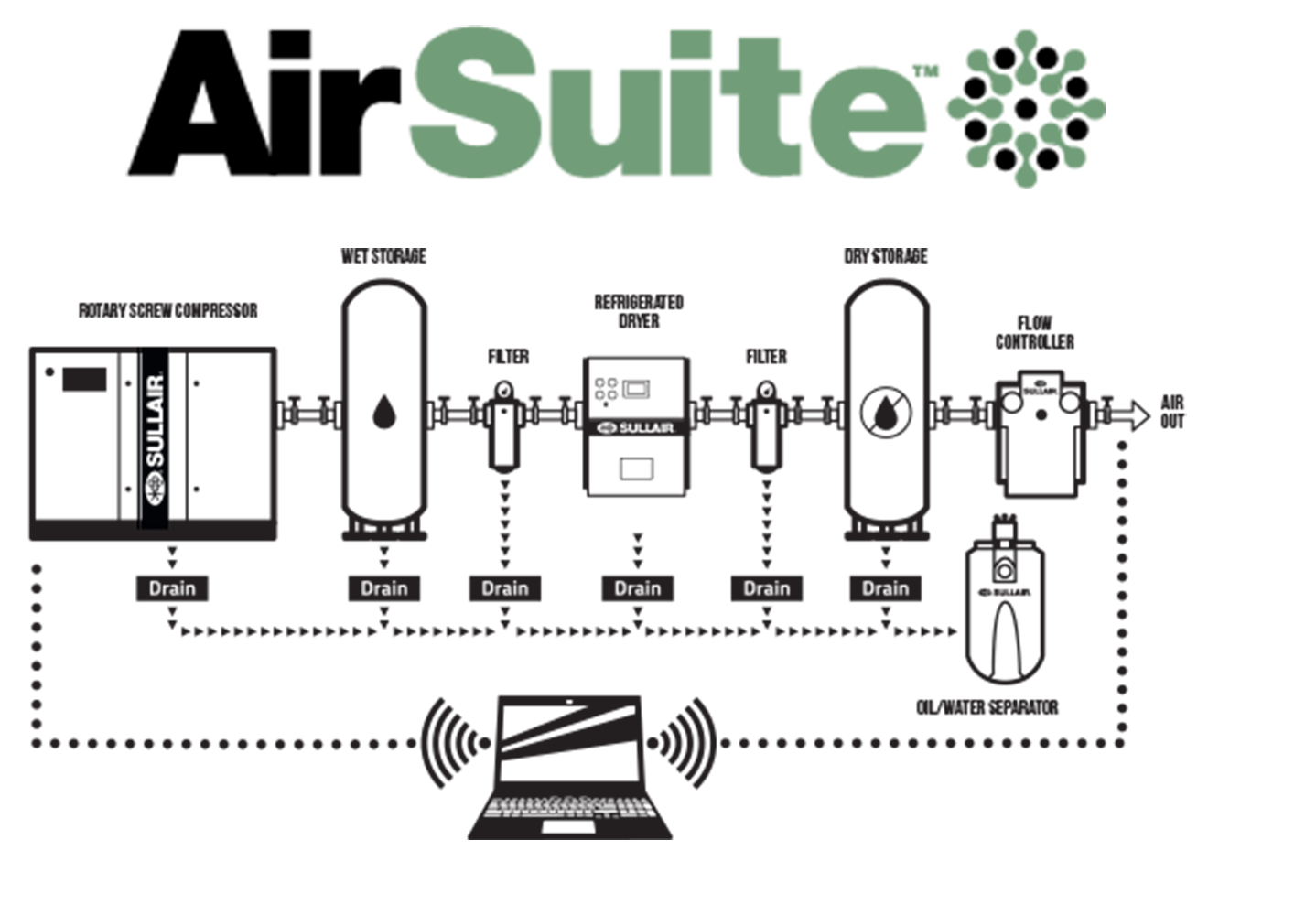 AirSuite Logo with System Diagram